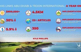 Yas-Links-Abu-Dhabi-Troon